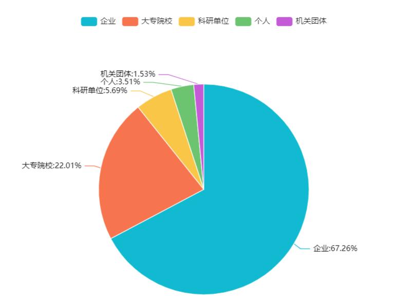 中国工厂人口排名_中国城市人口排名(3)