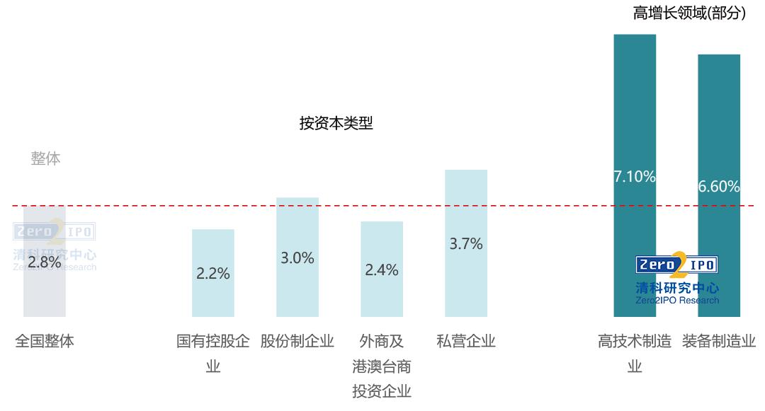 开封经济gdp2020_2020开封市场年终盘点