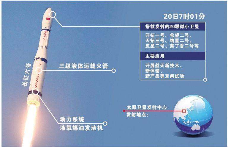 """又现太空""""撒土豆"""",猎鹰9号一次送143颗卫星上天,发射价格大降"""