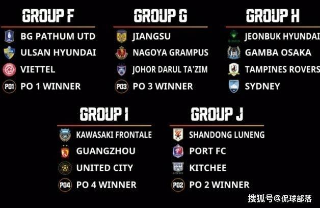 亚博网站有保障的:亚冠分组抽签:恒大遇日本冠军,鲁能上上签,国安晋级PK卫冕冠军(图4)