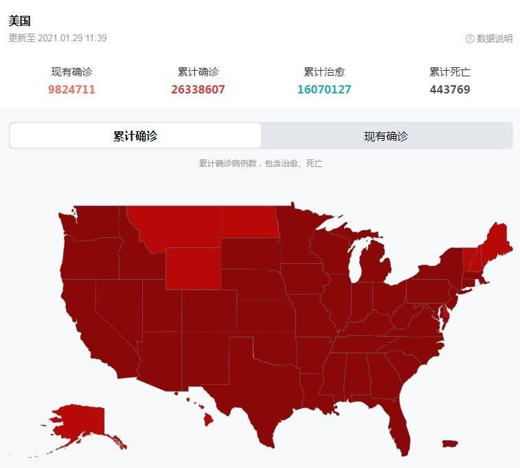 美国gdp2020_美国gdp2020年总量