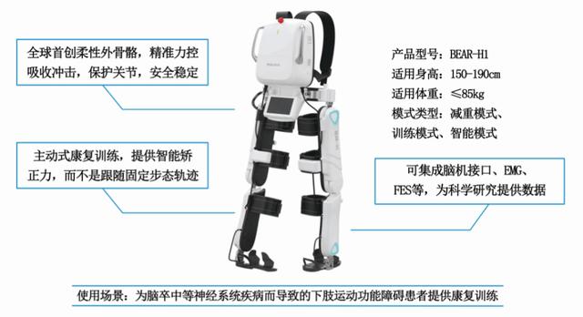 「迈步机器人」获数千万元A+轮融资,加速康复产业