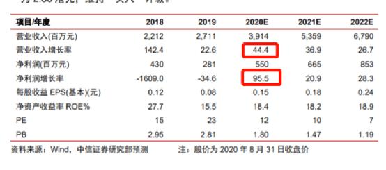 股市暴跌牛市:京城资源(3718.HK)一周暴跌30%,误杀?