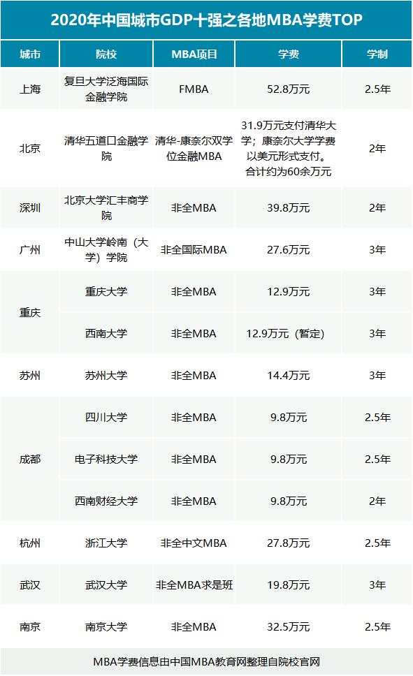 2020中国十强镇GDP_2020gdp十强
