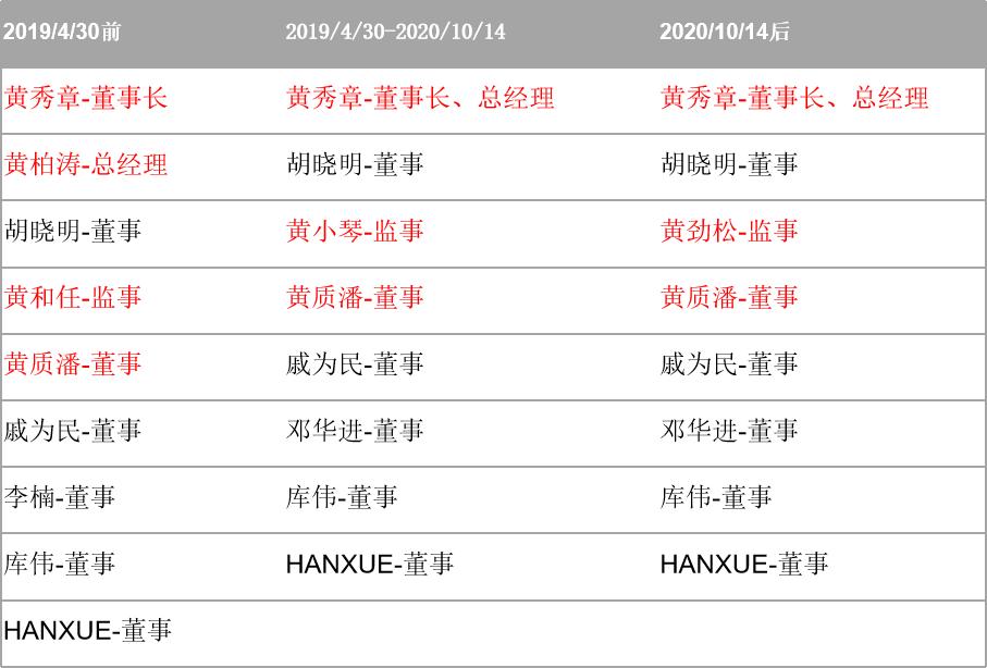 天顺平台总代-首页【1.1.0】  第3张