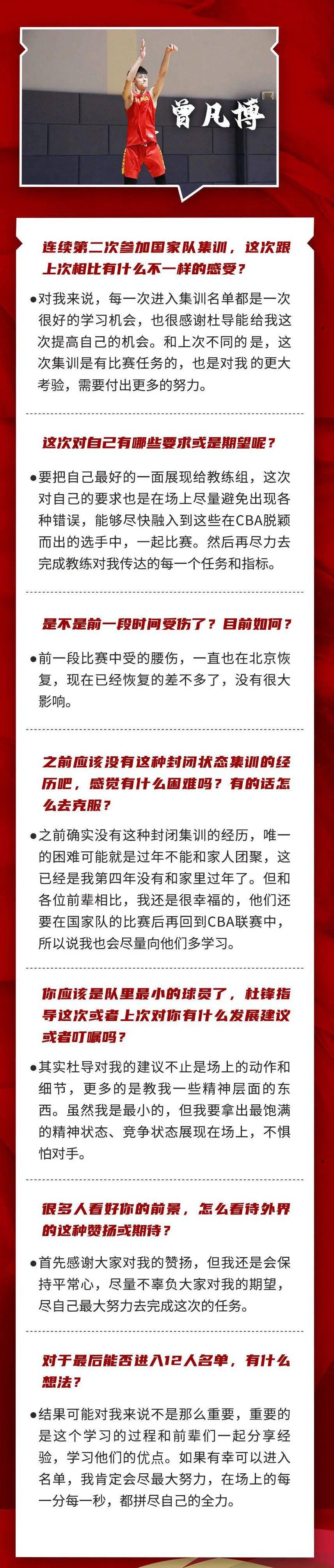 曾凡博:将展现出最好的一面 杜指导的建议不止于场上_杜锋