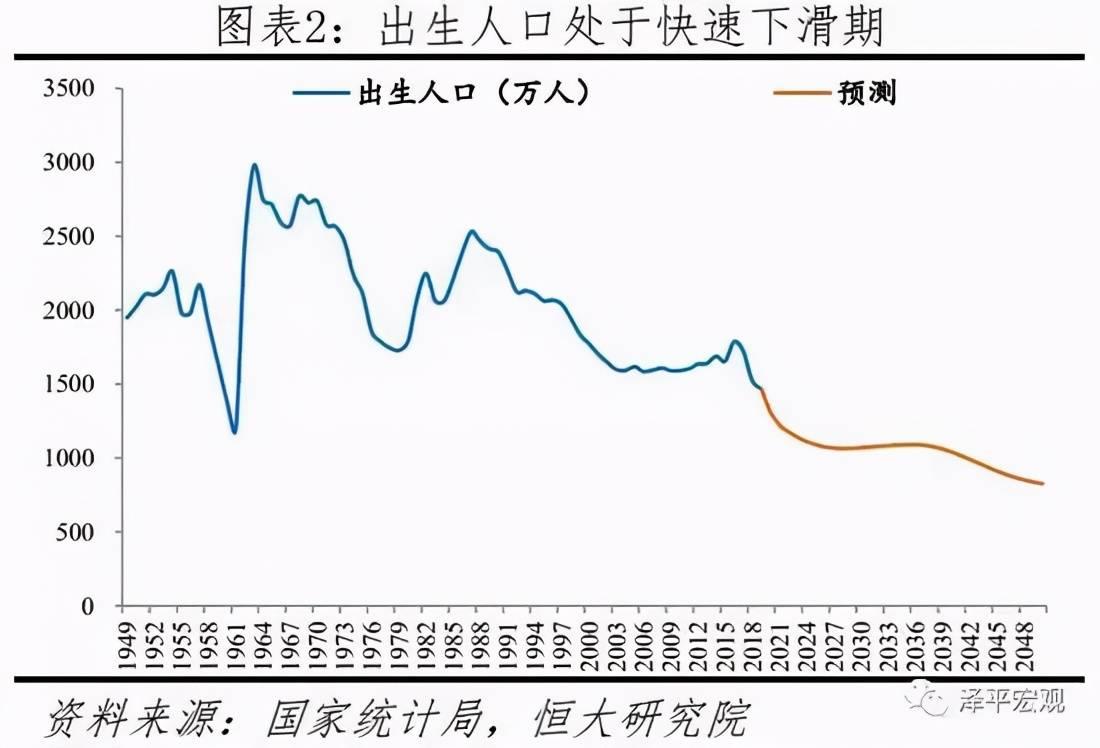 2020出生人口1003万 知乎_2020年中国人口出生图