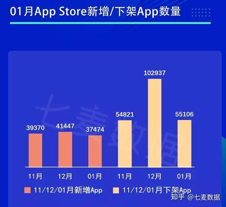 原创             苹果IDFA权限将于今年初春调整,数字营销行业将受波及!| 1月推广报告