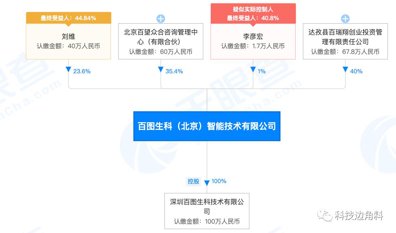 李彦宏入股百图生科智能技术公司,持股1%