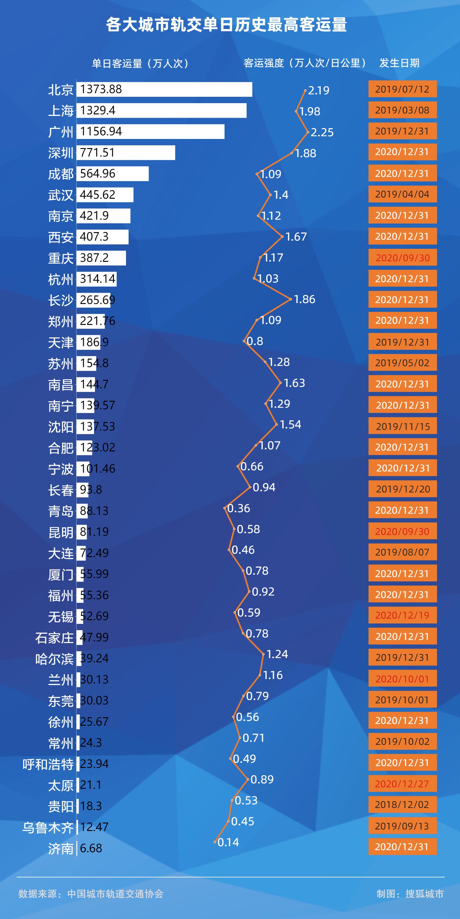 赢咖4测速-首页【1.1.0】