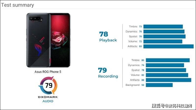 ROG Phone 5完整外观提前被DXOMARK曝光!3.5mm耳机孔回归!