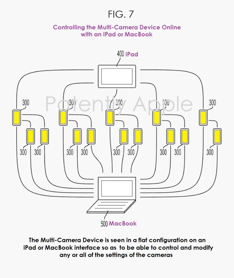苹果新专利:14台iphone组成,可用于制作VR全景视频!