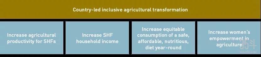 比尔盖茨也关心农业?一文看科技巨头微软的农业布局