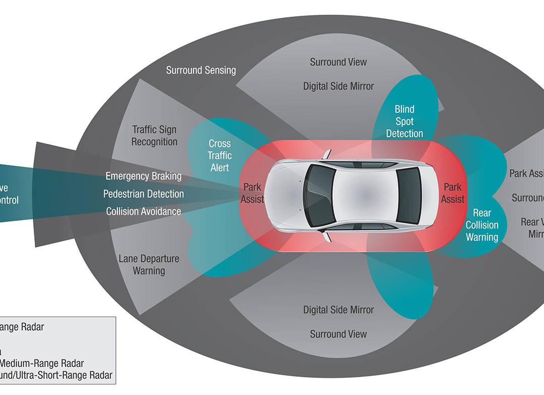一套几万块钱!为啥那么多人买新车都想要这些新技术?