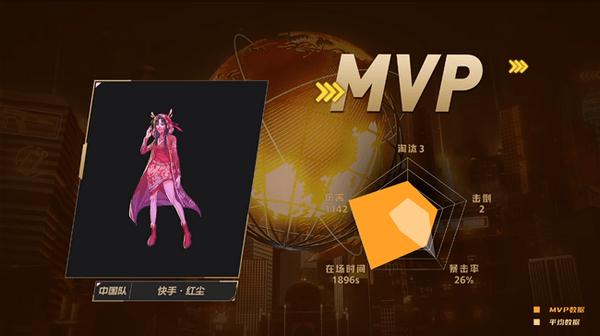 和平精英国际邀请赛:美女主播斩获MVP,一看照片竟是JK萌妹