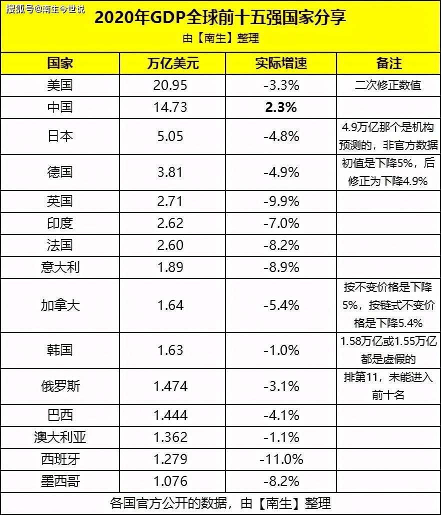 墨西哥gdp2020年_过去20年,中国的通货膨胀有多高 居民收入增长有没有跑赢通胀