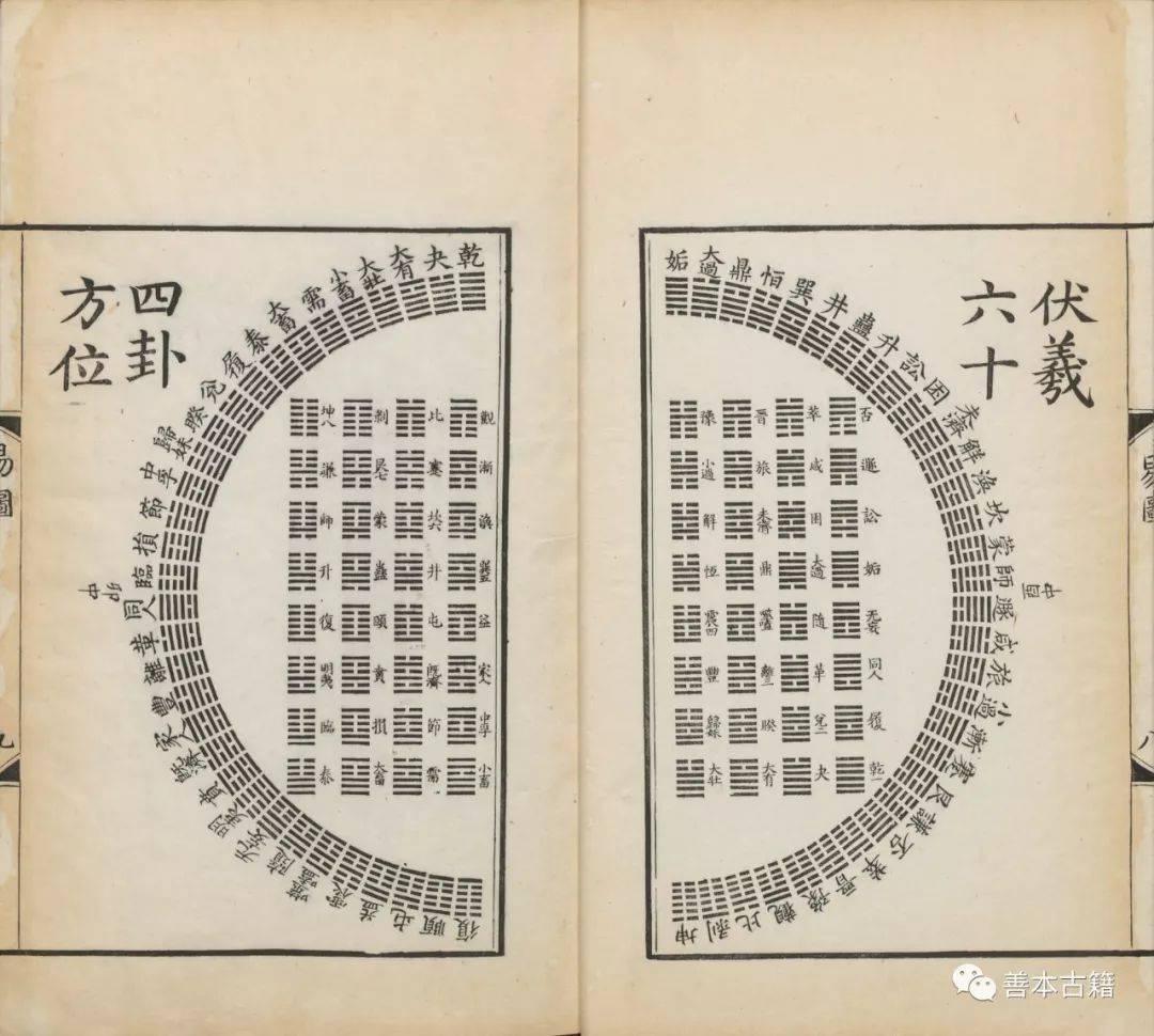 """《周易》中的""""大衍之数""""到底是什么?四营三变是怎样一个过程?  大衍之数五十原文"""