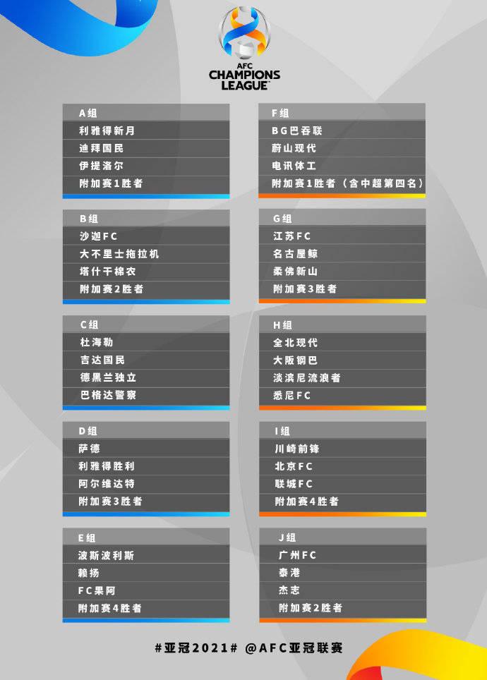 官方:亚冠东亚区赛事延期至6
