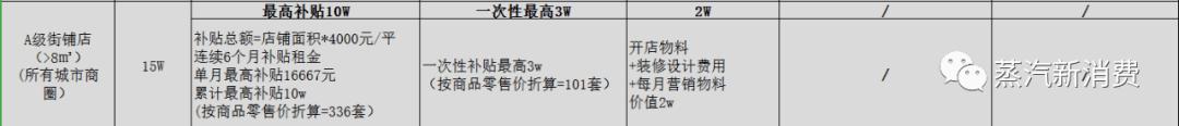 """益爽携亿元开店补贴大力推进""""百城千店""""与『星空筑梦计划』"""