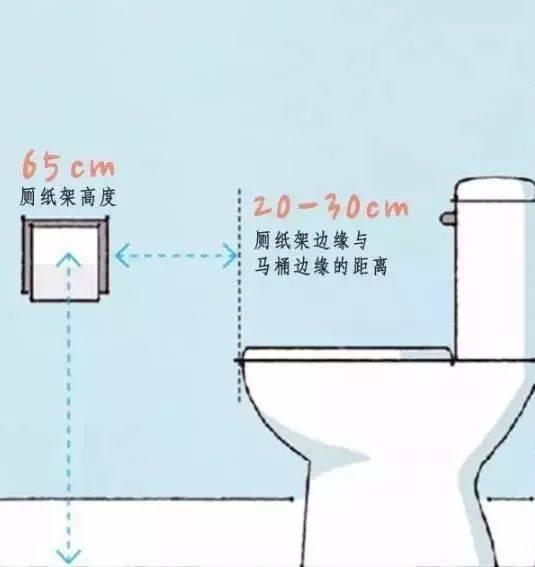 5㎡以下小卫生间如何装修?十年老师傅总结的经验,太实用了!