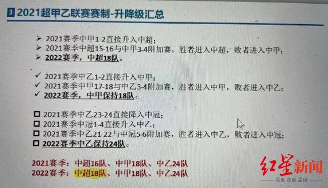 成都蓉城中甲首阶段签位有利 或靠单外援扛过困难时期