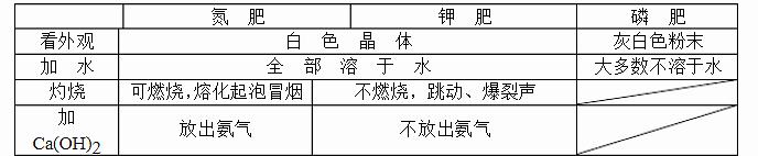 沐鸣3官网-首页【1.1.4】