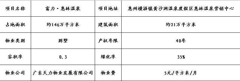 重大消息!惠州【惠林温泉】彻底火了,惠州【惠林温泉】楼盘内幕详情解析!
