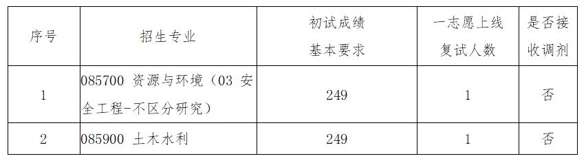 无极5平台总代-首页【1.1.0】