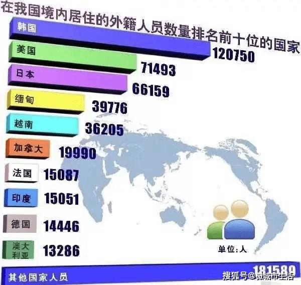 中国在美国人口的数量_中国、美国历年净移民人口数量统计比较