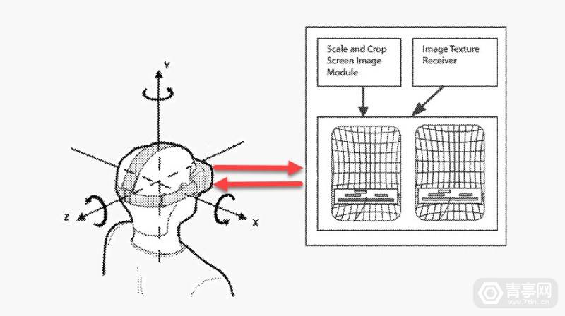 苹果VR全景视频专利,可编辑180和360度全景视频