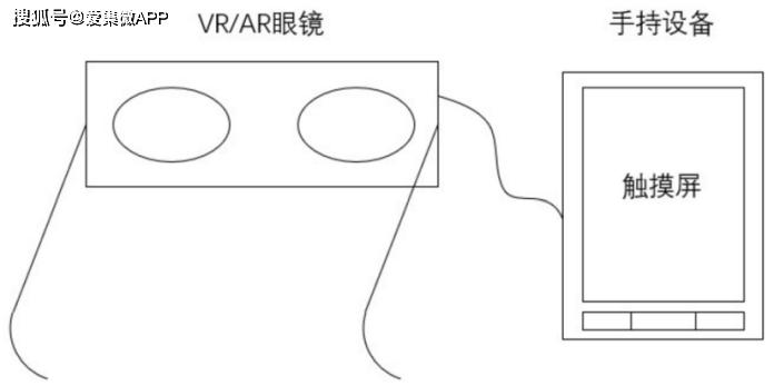 原创             【专利解密】分体式创新结构设计 影创科技AR设备