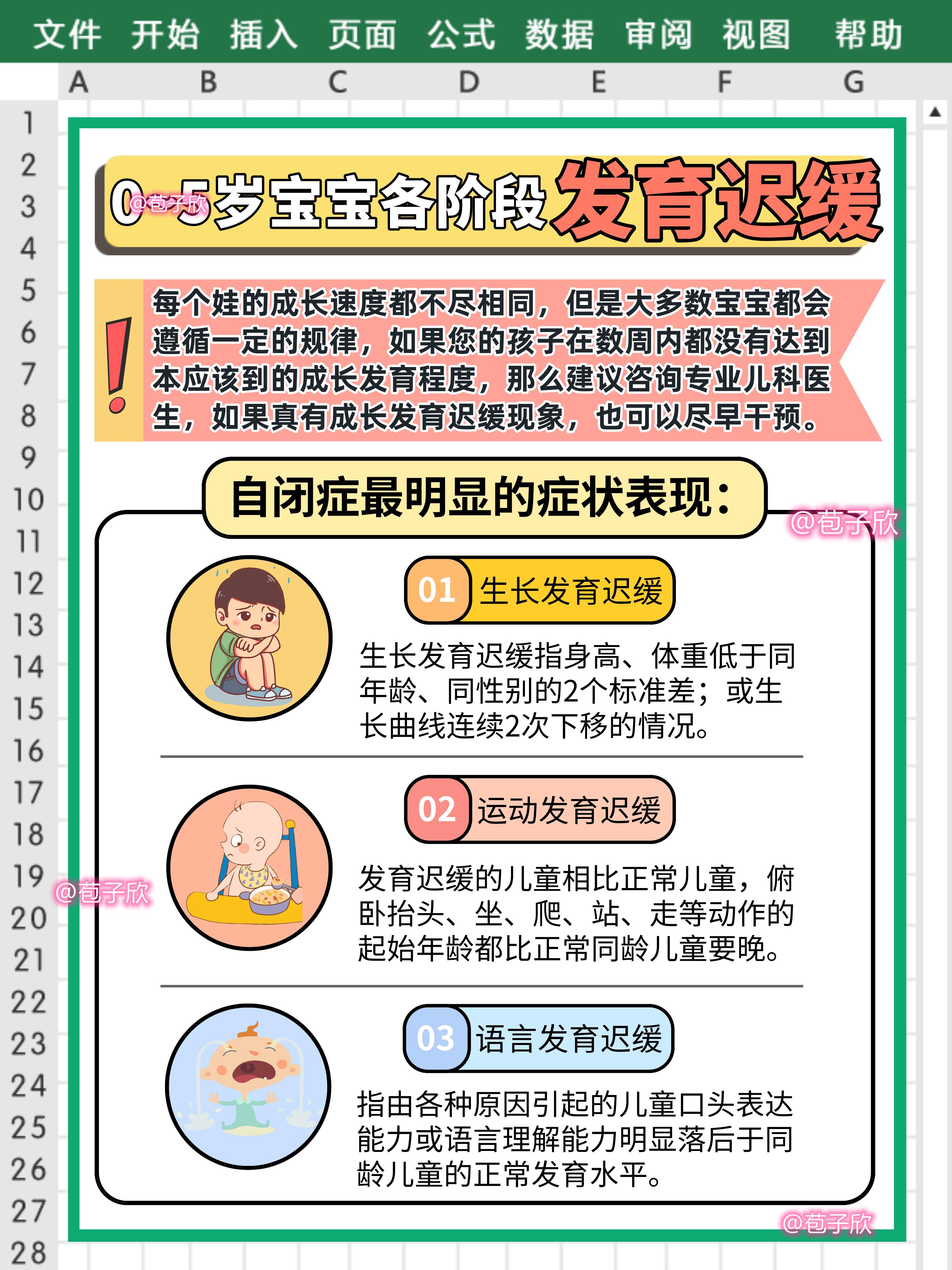 0-5岁宝宝行为发育判断表|爸妈别大意-家庭网