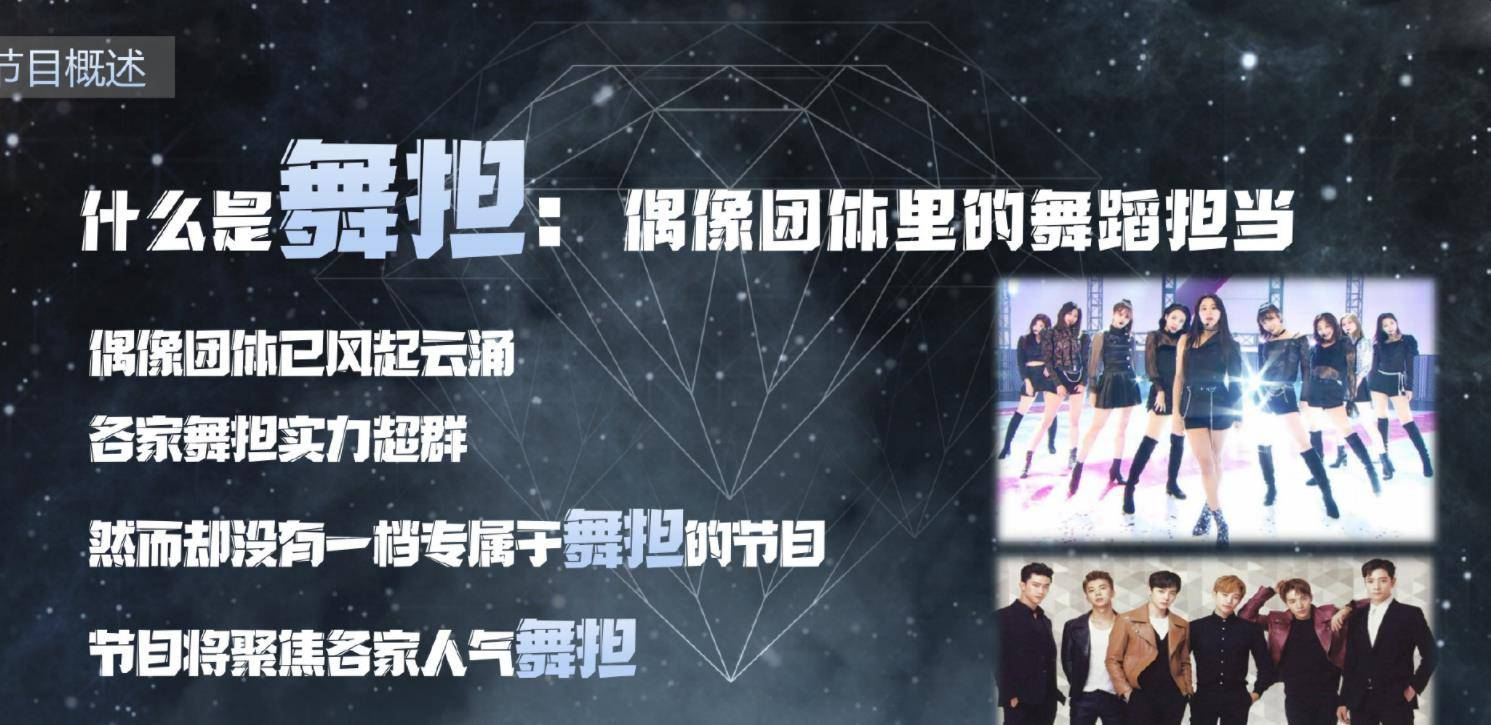 《为舞而生》定档,各偶像团体舞担同台竞技,刘宇赞多罗一舟加盟