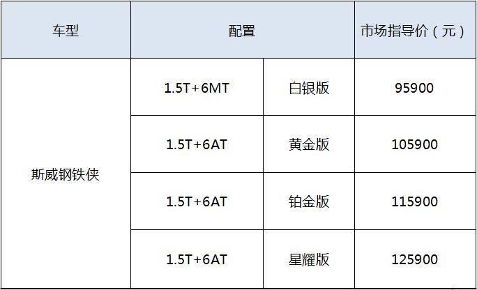 潮酷SUV斯威钢铁侠上市 售价9.59万元起-海博体育app