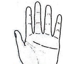 """秘传手相古相法精解:手相""""感情线""""、详细图文解析、值得收藏!  第30张"""