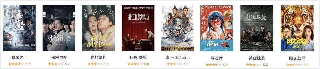 跟风扎堆的中国电影,醒醒吧