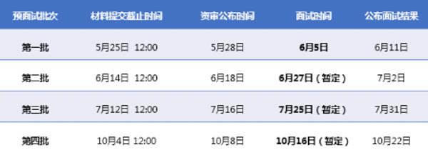2022年北京工业大学MBA预面试正式启动 北京工业大学MBA预面试最新消息
