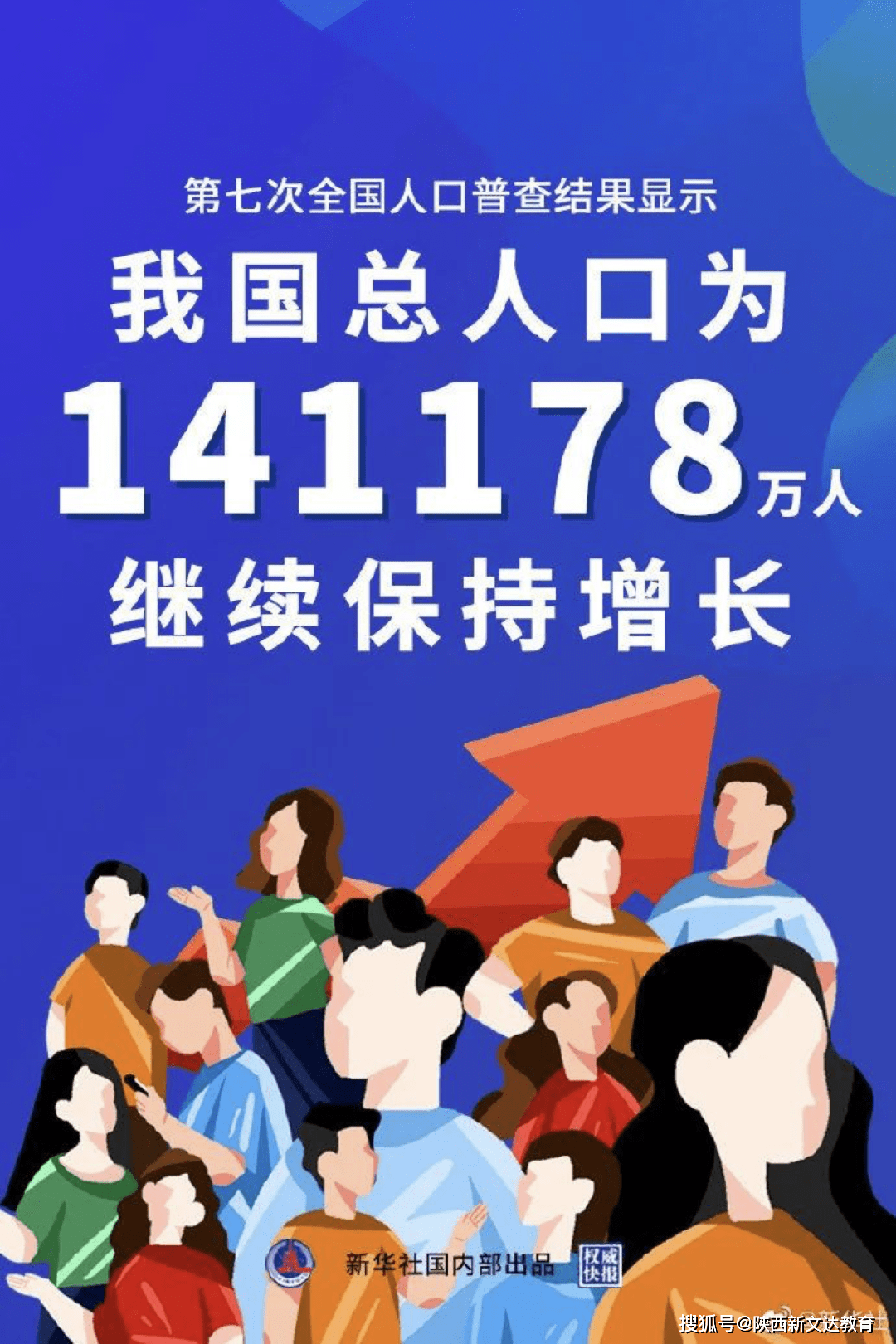 2019全国人口普查_全国人口普查结果已公布房地产行业未来可期