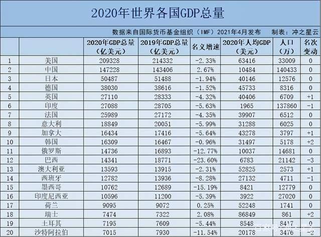 宁夏2020各市县gdp_宁夏22个区县GDP出炉,看看你的家乡排名第几,第一竟然是...
