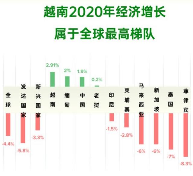 监利与华容的gdp对比_2020年湖北县市域区经济排名对比 前20强