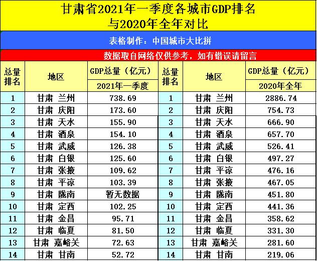 海南省2021gdp总量多少_海南海口与贵州贵阳的2021年一季度GDP谁更高