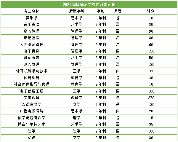 郑州人口2021总人数口_北京人口2021总人数口是多少 2021北京实际人口数