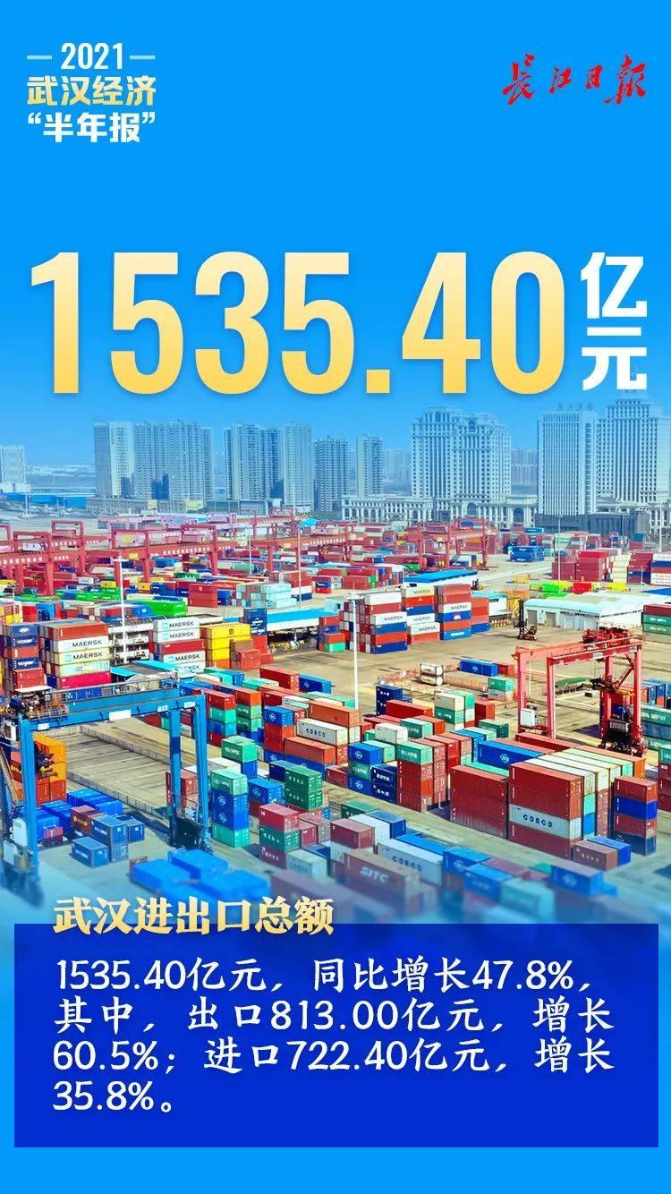 2019上半年武汉gdp_武汉上半年GDP位居副省级城市第五位
