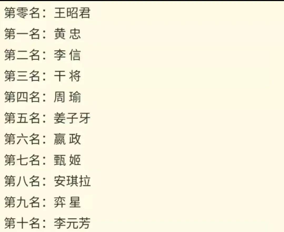 玩家罗列出10个守家最强英雄,却被质疑,你到底会不会玩王者荣耀