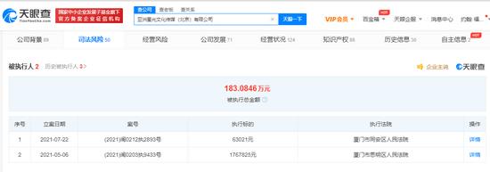 胡海泉关联公司新增被执行人信息 执行标的63021元