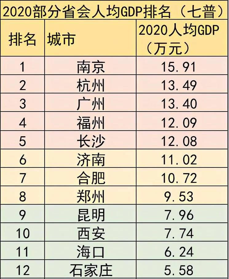 """2019城市人均gdp排名_江西最""""落魄""""的城市,人均GDP排名倒数,房价却直逼省会南昌"""