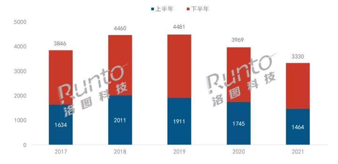 液晶面板价格回落,头部品牌出货锐减,彩电市场或迎来新一轮降价kil