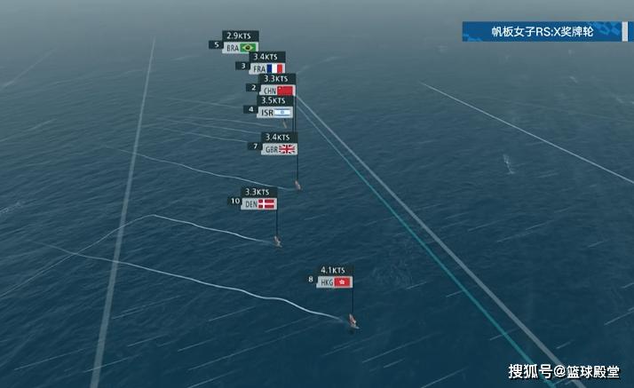 第20金!卢云秀获X级女子帆船冠军,赛后累瘫在帆船上引人心疼!