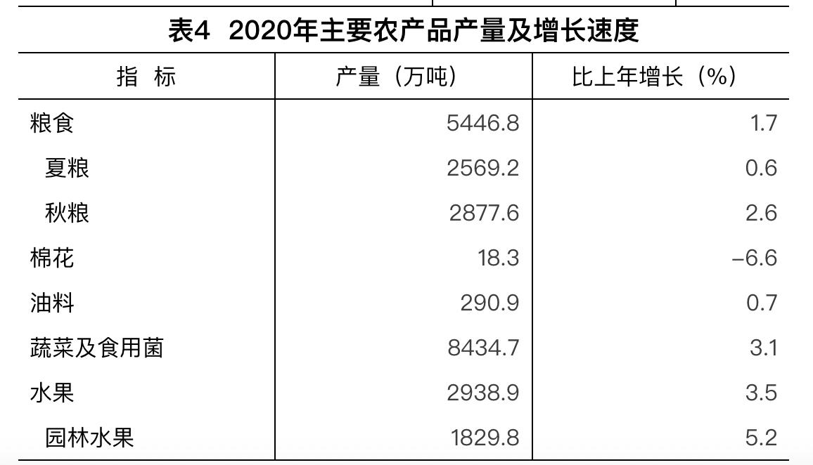 山东人口排名2021_2021年城市人口增量排名新鲜出炉!深圳居于首位,山东变化最大