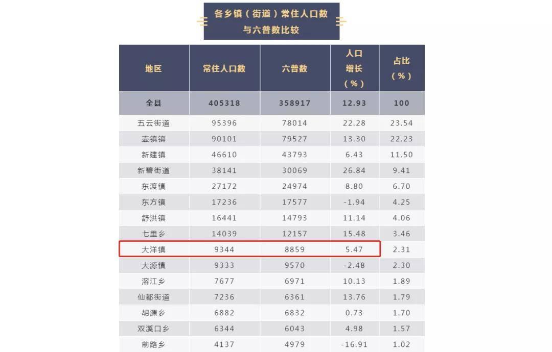 晋云人口_今日缙云 2017年末缙云县户籍人口46.89万人 缙云要买房的速看 下个月